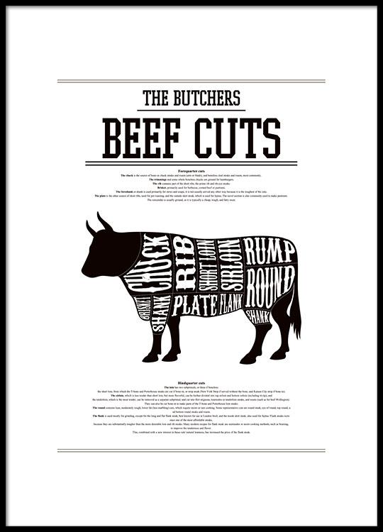 Poster | Poster, quadro schema di taglio per bovino | Manifesto per ...