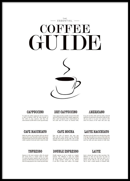 Poster per la cucina - Coffe guide| Quadro per la cucina ...