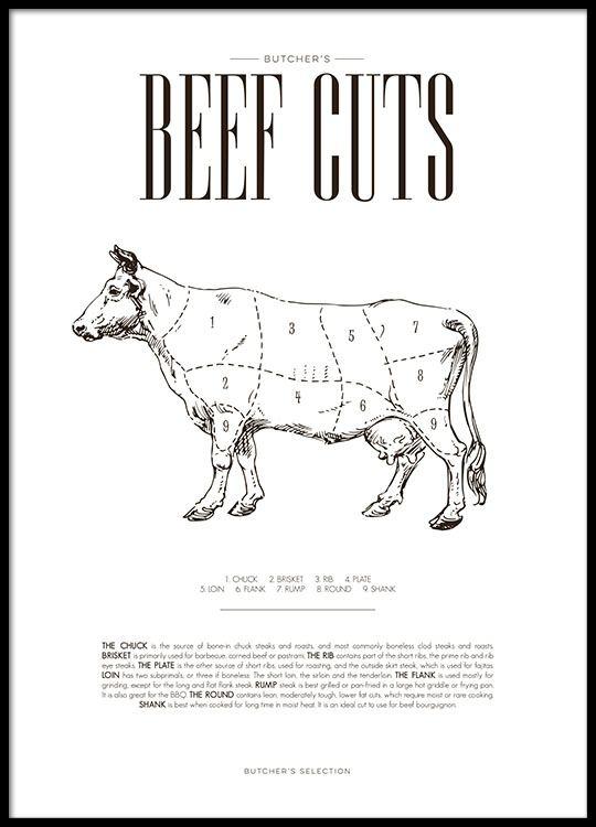 Poster per la cucina| Quadri per la cucina con beef chart, schema ...